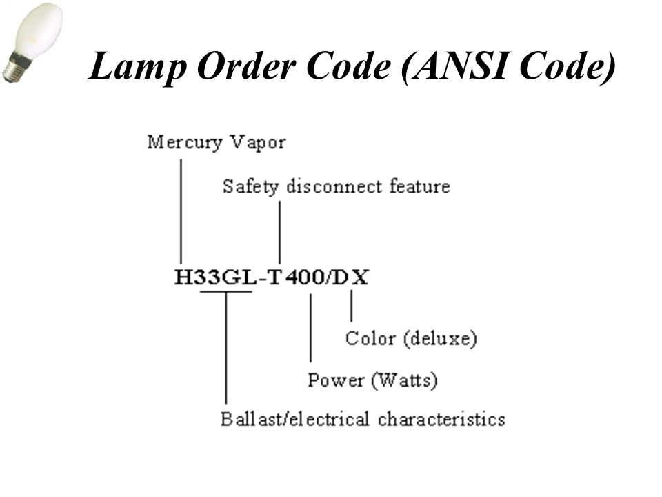 Lamp Order Code (ANSI Code)