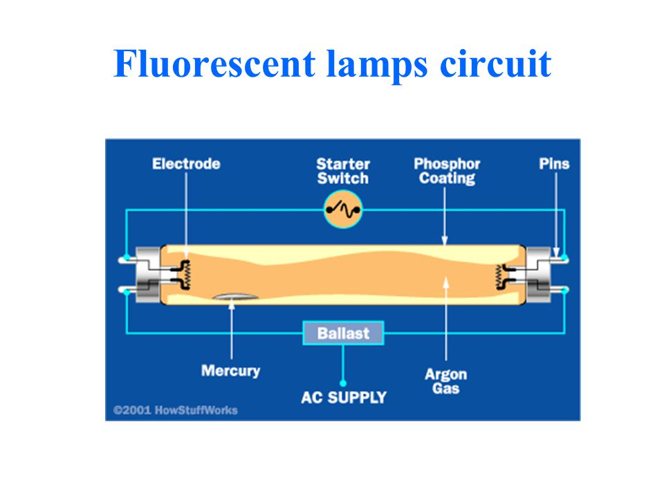 Fluorescent lamps circuit