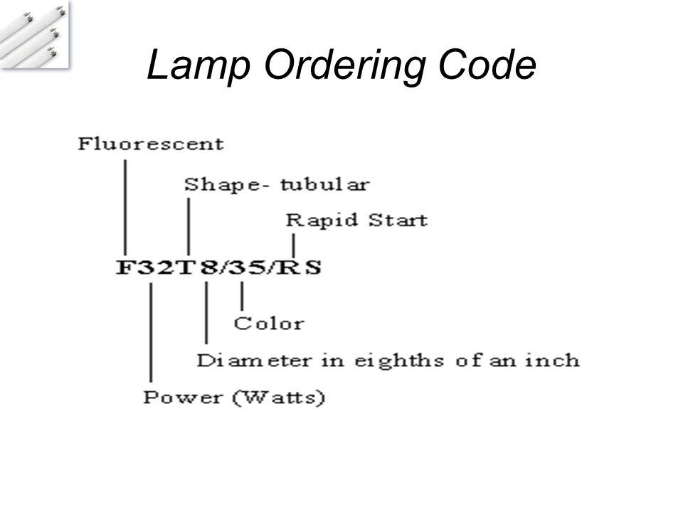 Lamp Ordering Code