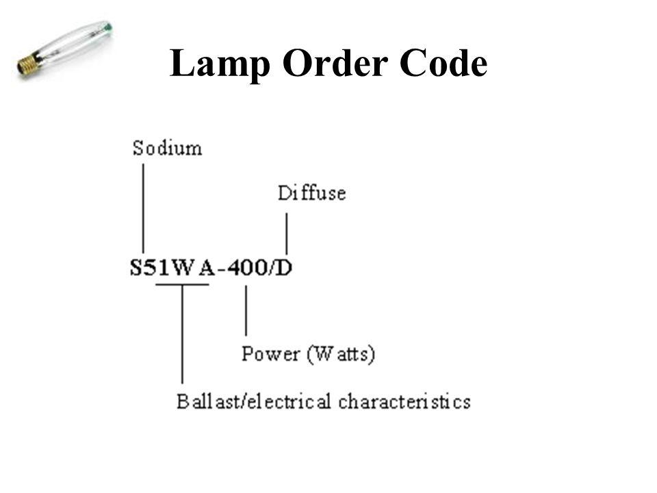 Lamp Order Code