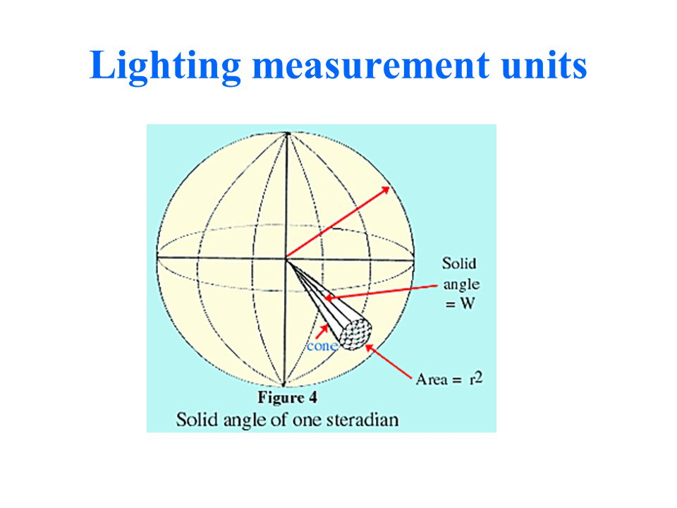 Lighting measurement units