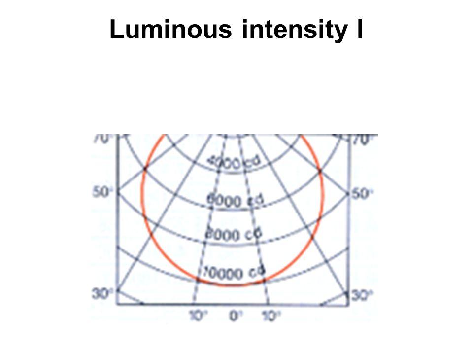 Luminous intensity I