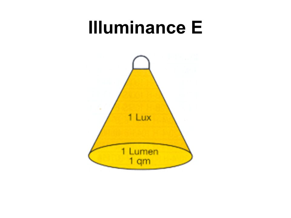Illuminance E