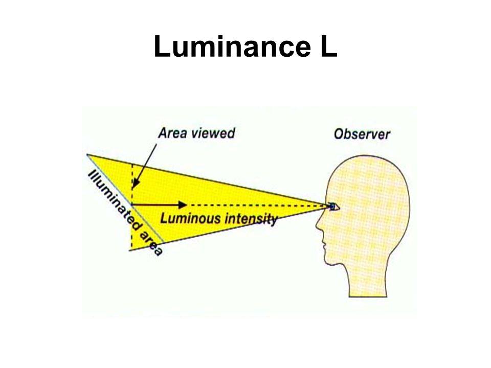 Luminance L