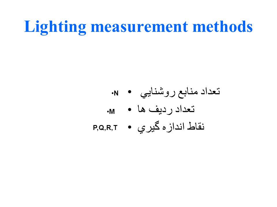 Lighting measurement methods