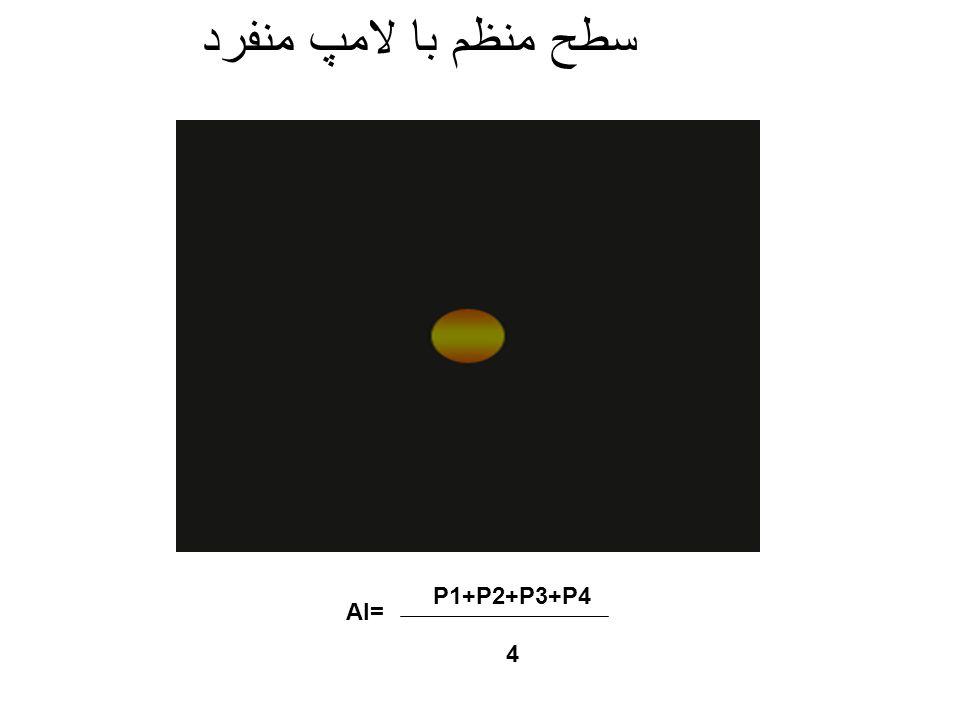 سطح منظم با لامپ منفرد P1+P2+P3+P4 4 AI=