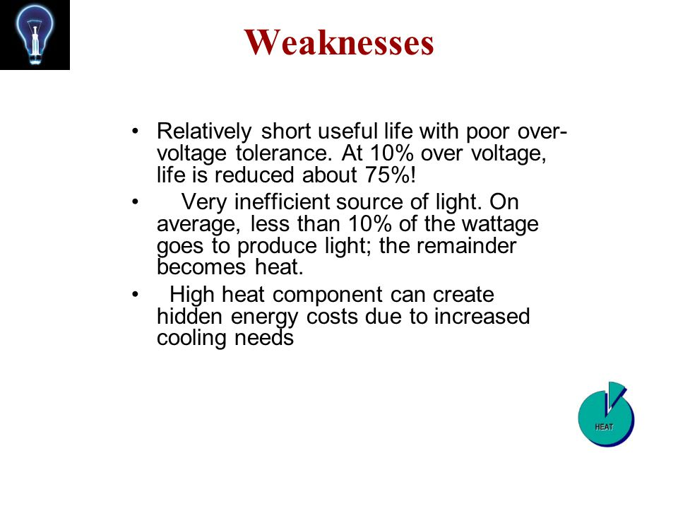 Weaknesses Relatively short useful life with poor over-voltage tolerance. At 10% over voltage, life is reduced about 75%!