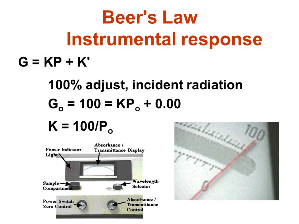 Beer s Law Instrumental response