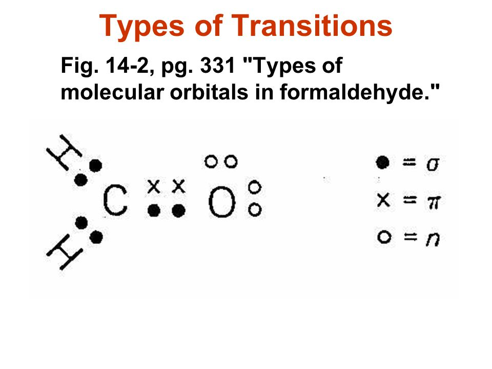 Types of Transitions Fig. 14-2, pg. 331 Types of molecular orbitals in formaldehyde.