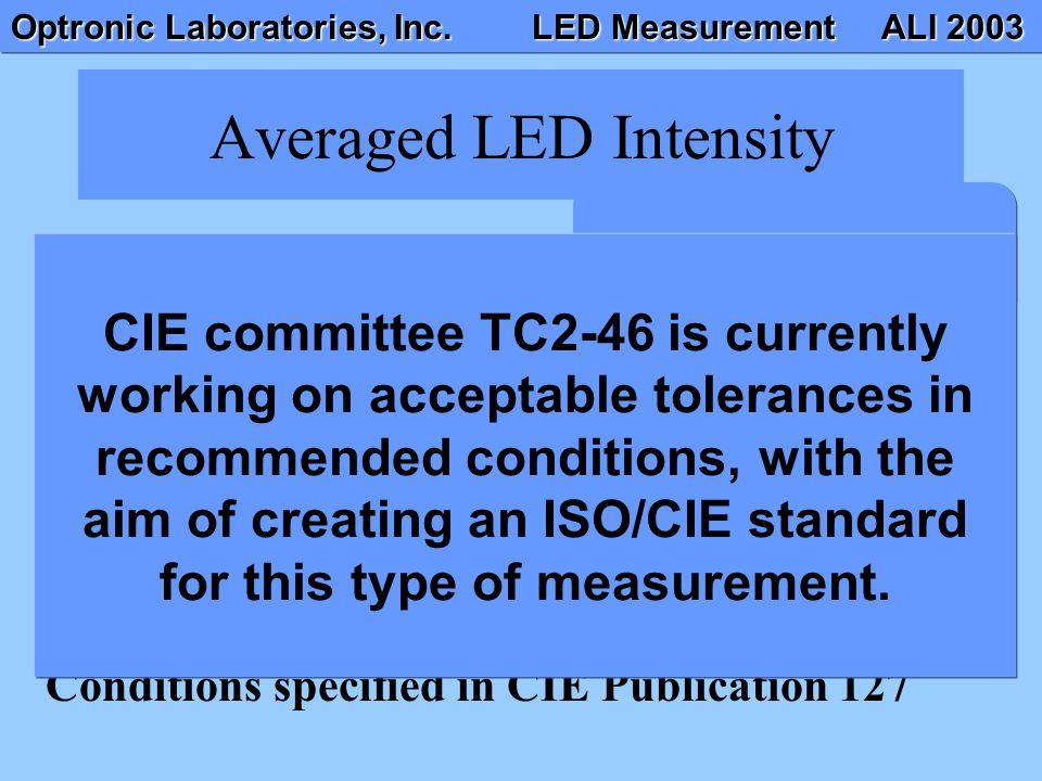 Averaged LED Intensity
