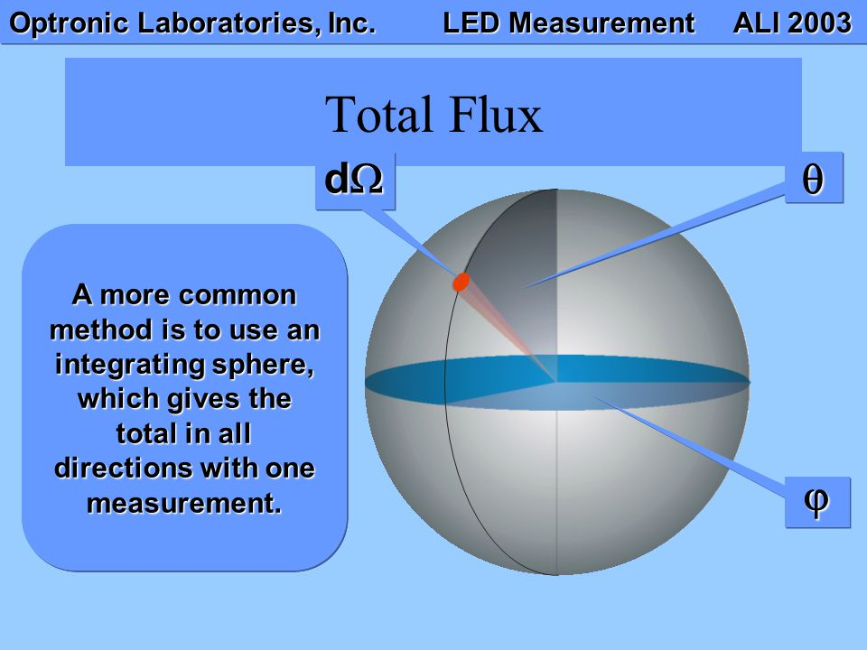 Adding up the values for all directions gives the total flux.