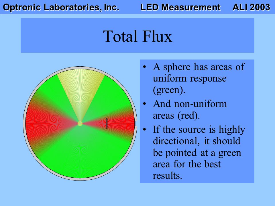 Total Flux A sphere has areas of uniform response (green).