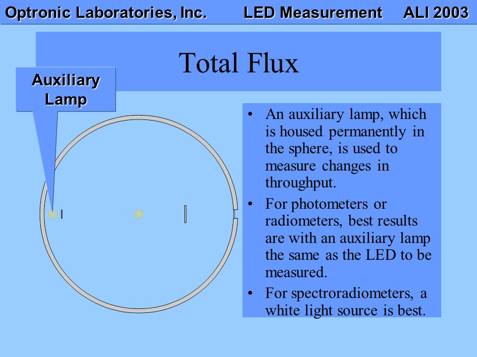 Total Flux Auxiliary Lamp
