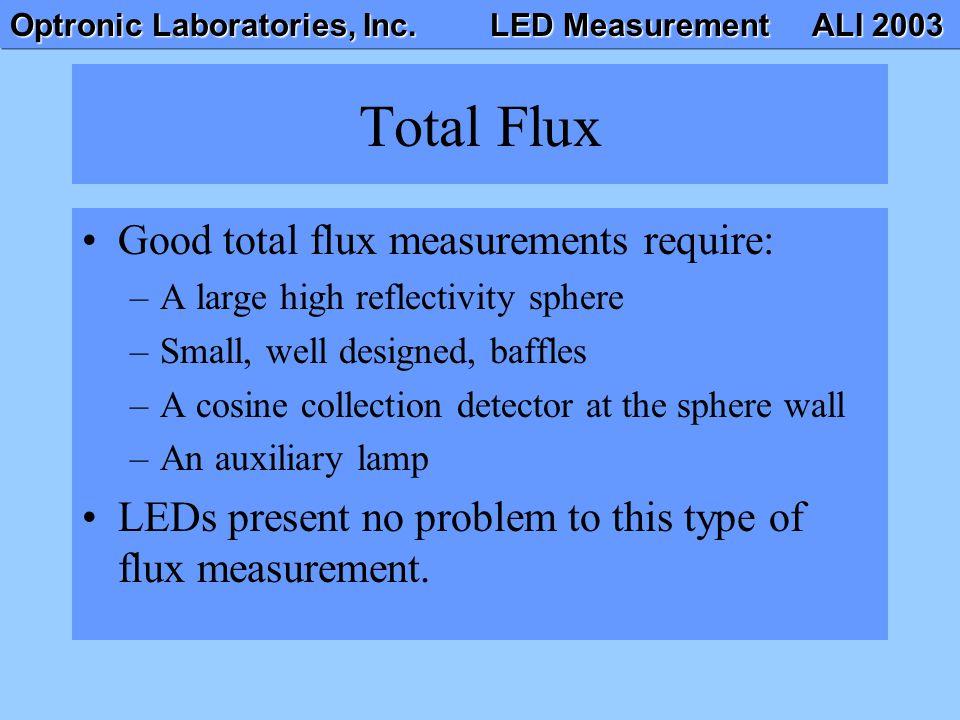 Total Flux Good total flux measurements require: