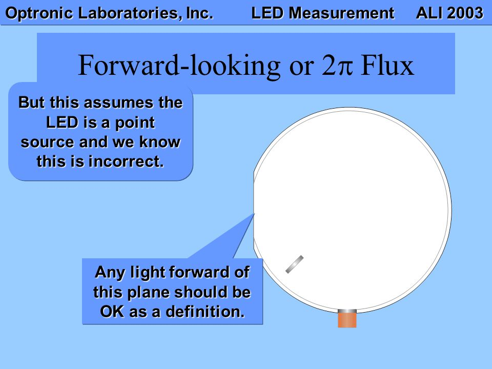 Forward-looking or 2 Flux