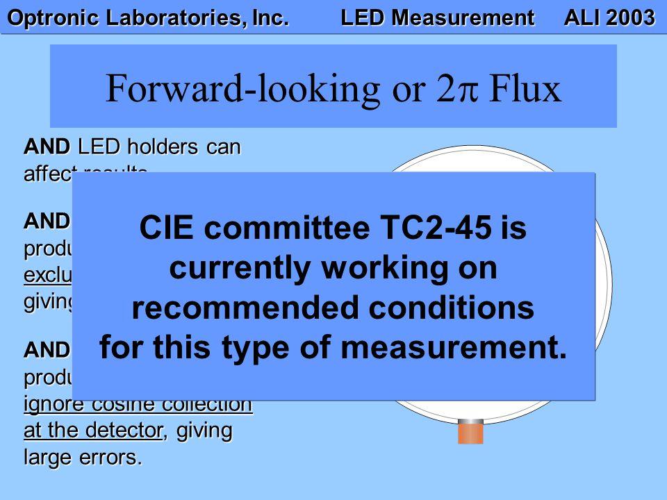 Forward-looking or 2 Flux