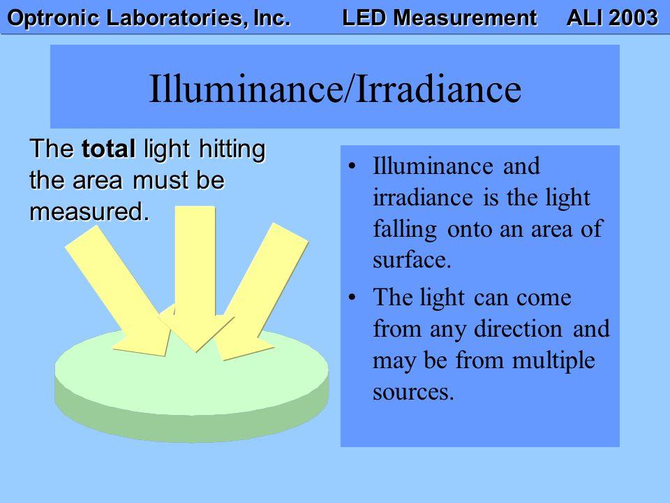 Illuminance/Irradiance
