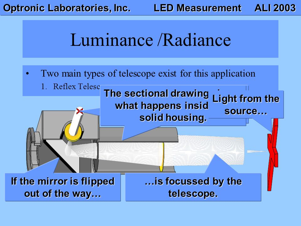 Luminance /Radiance Two main types of telescope exist for this application. Reflex Telescopes.