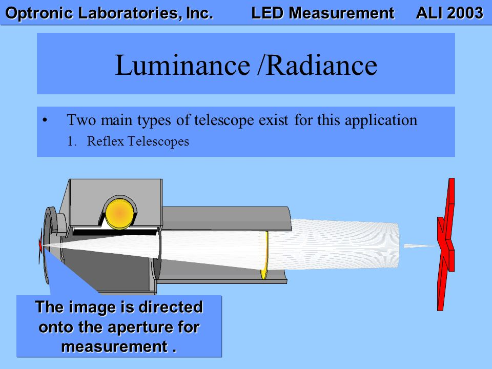 The image is directed onto the aperture for measurement .