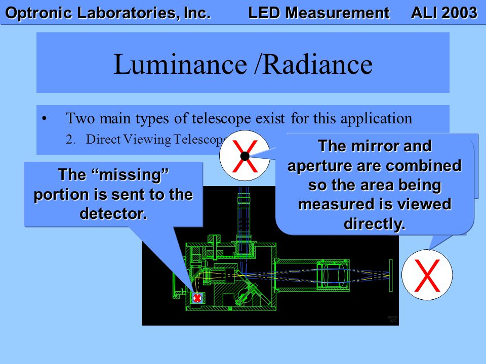 Luminance /Radiance Two main types of telescope exist for this application. Direct Viewing Telescopes.