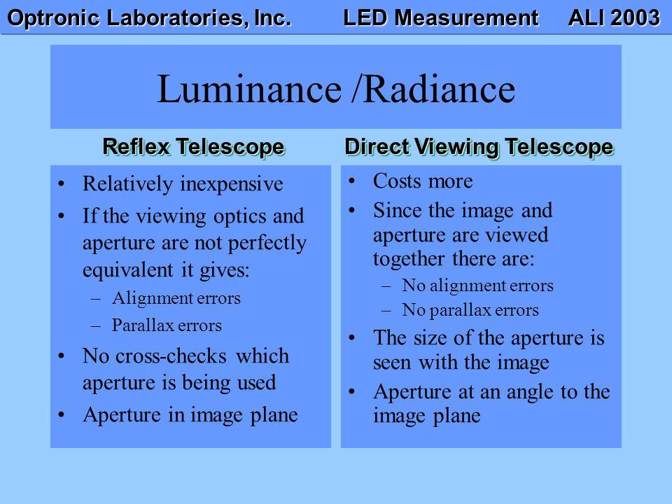Direct Viewing Telescope