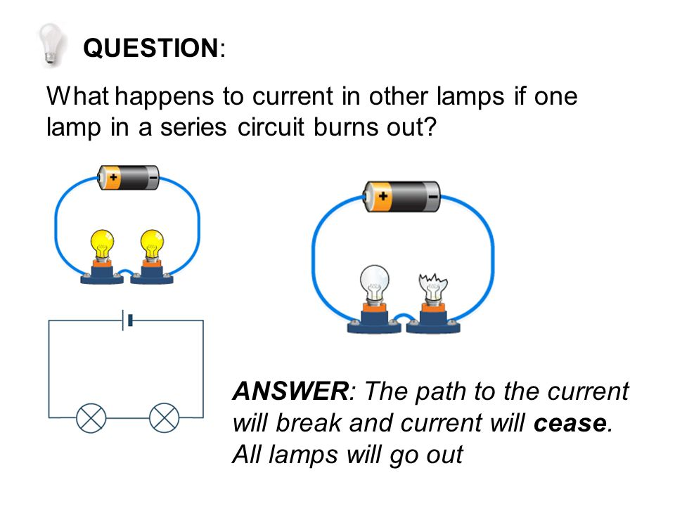 QUESTION: What happens to current in other lamps if one lamp in a series circuit burns out