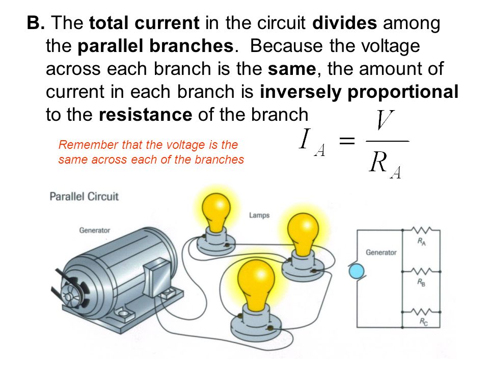 B. The total current in the circuit divides among the parallel branches. Because the voltage across each branch is the same, the amount of current in each branch is inversely proportional to the resistance of the branch
