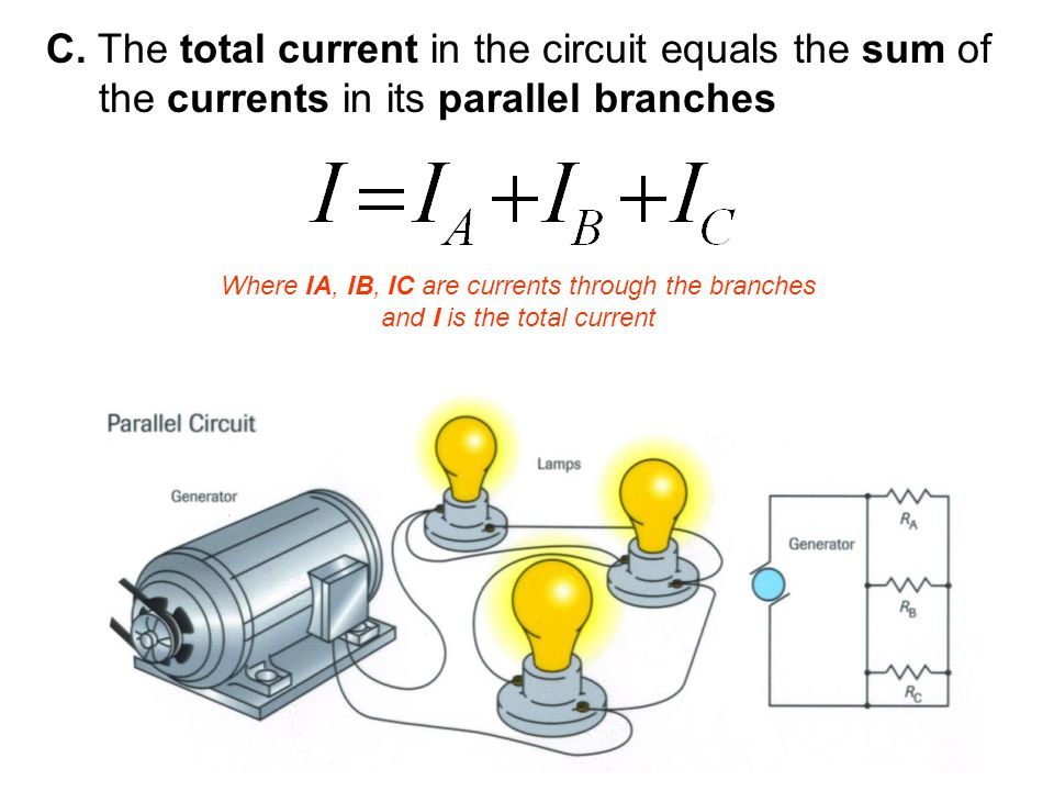 C. The total current in the circuit equals the sum of the currents in its parallel branches