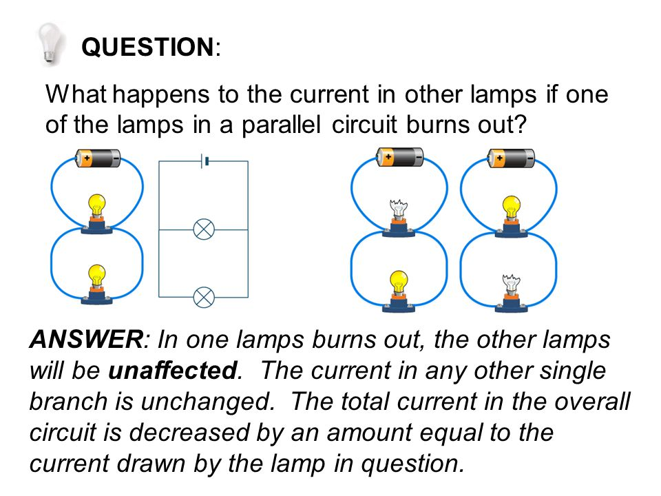 QUESTION: What happens to the current in other lamps if one of the lamps in a parallel circuit burns out
