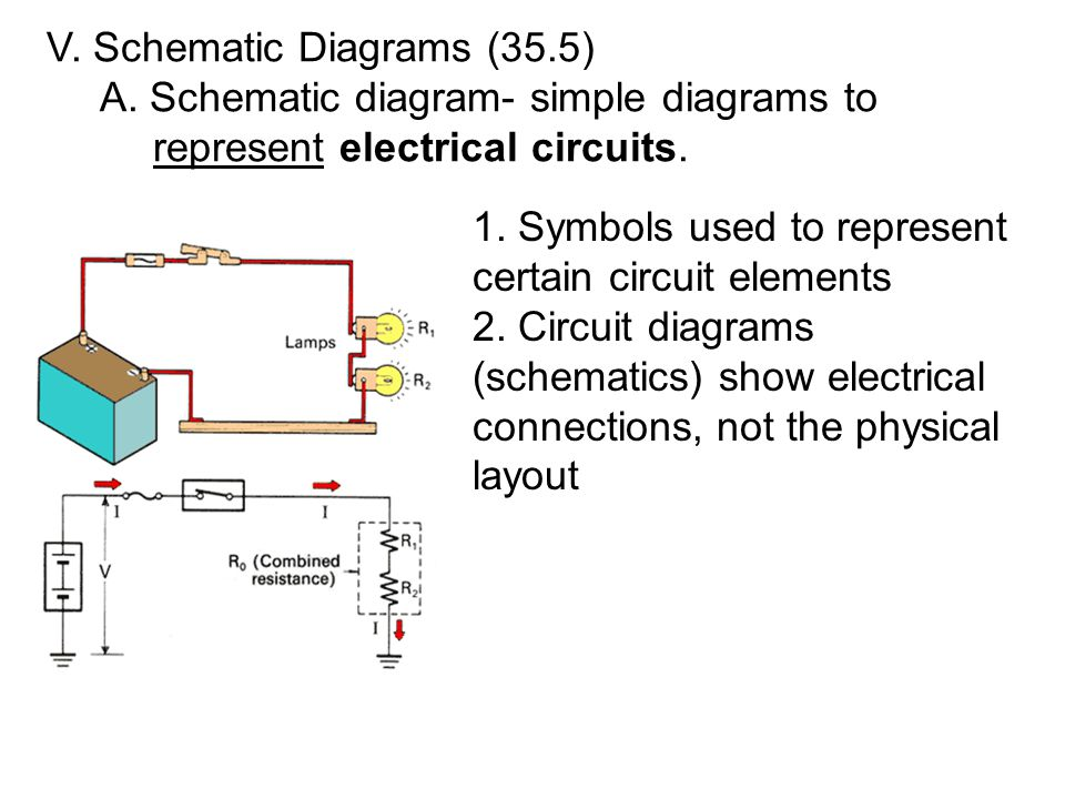 V. Schematic Diagrams (35.5)