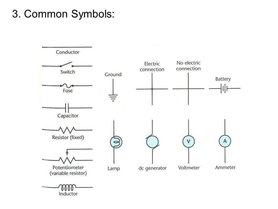 3. Common Symbols:
