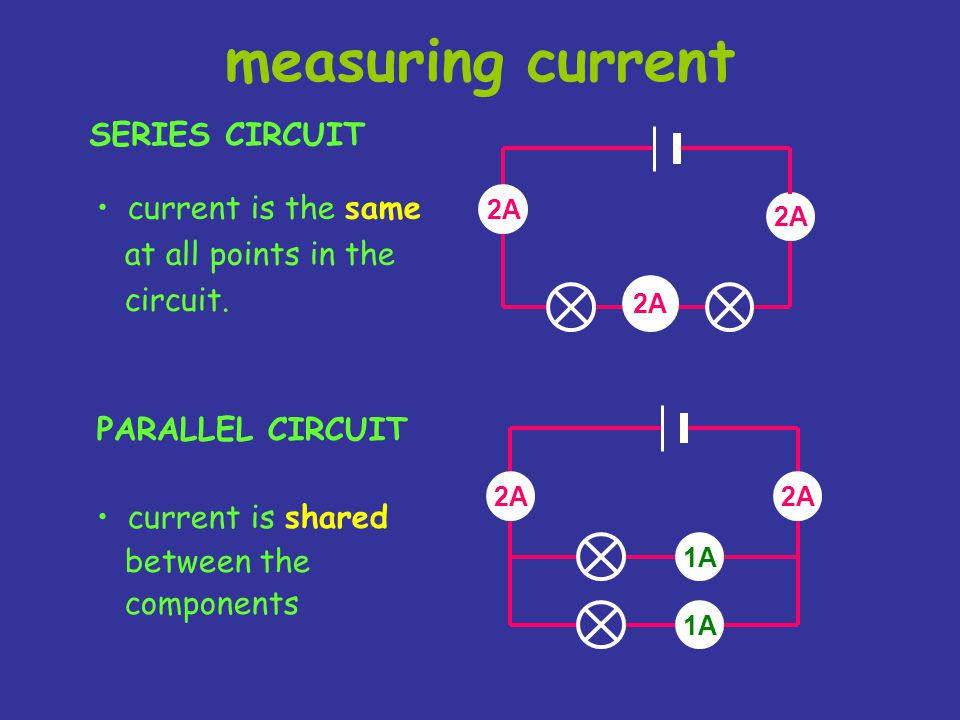 measuring current SERIES CIRCUIT current is the same