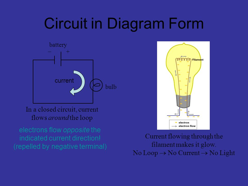 Circuit in Diagram Form