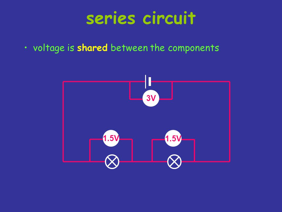 series circuit voltage is shared between the components 3V 1.5V 1.5V