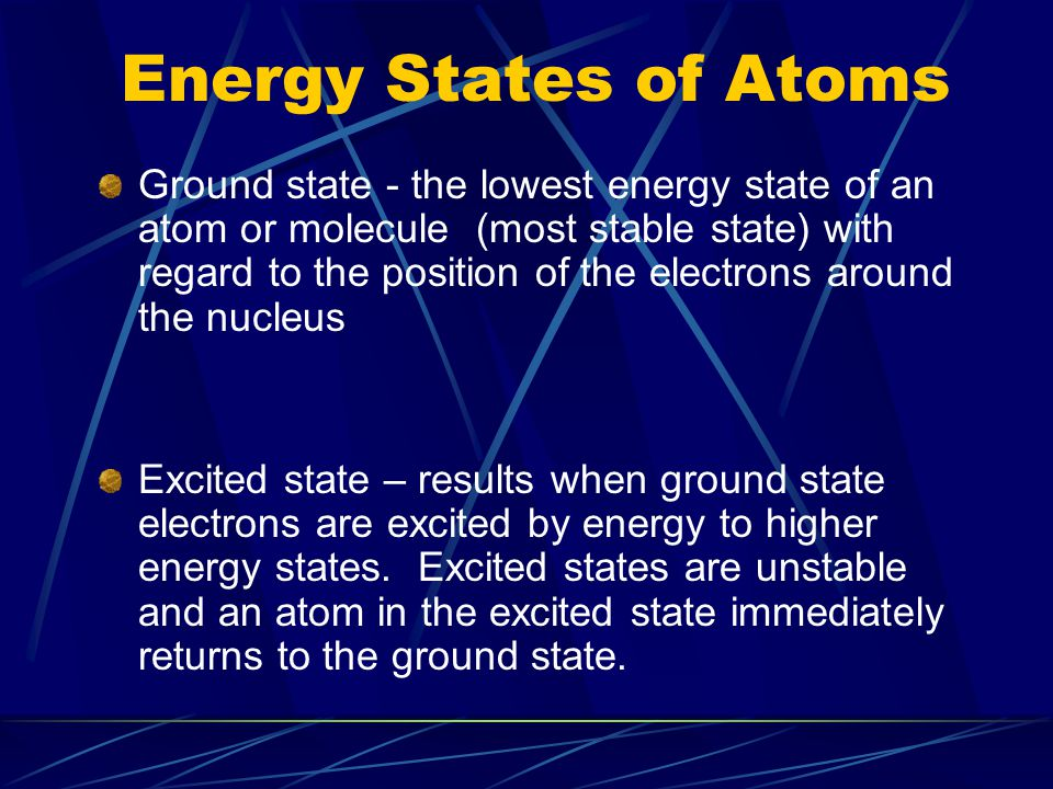 Energy States of Atoms