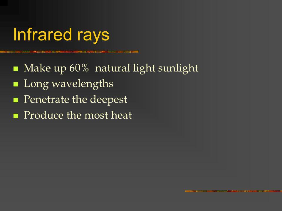 Infrared rays Make up 60% natural light sunlight Long wavelengths