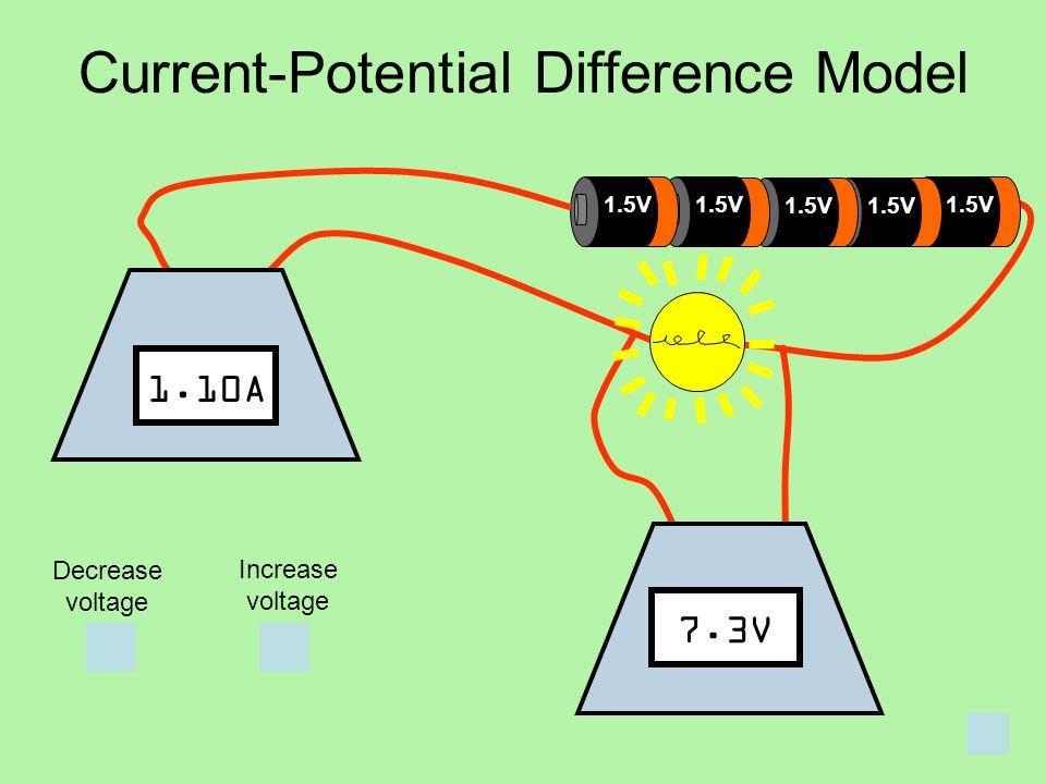 Current-Potential Difference Model