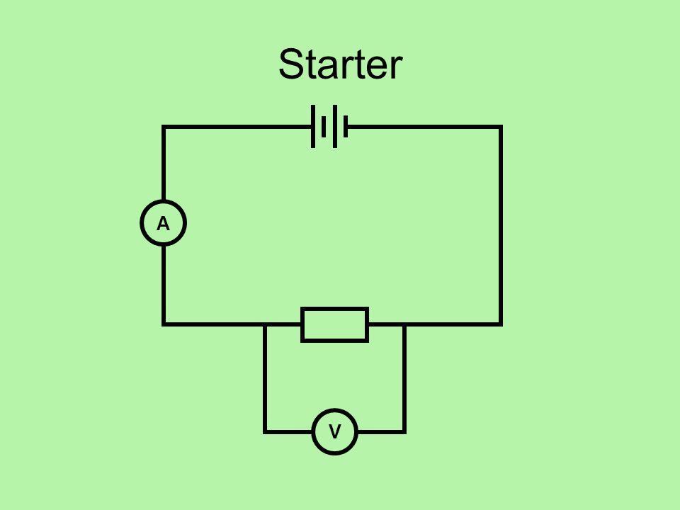 Starter A V