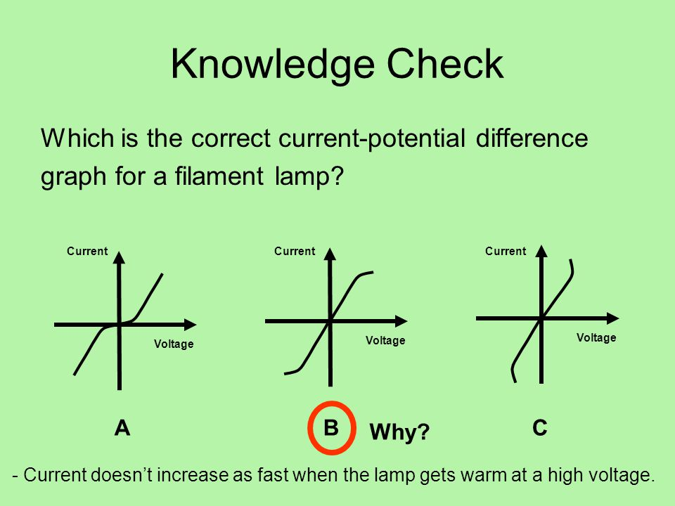 Knowledge Check Which is the correct current-potential difference