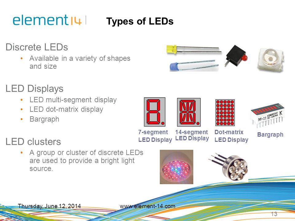 Types of LEDs Discrete LEDs LED Displays LED clusters
