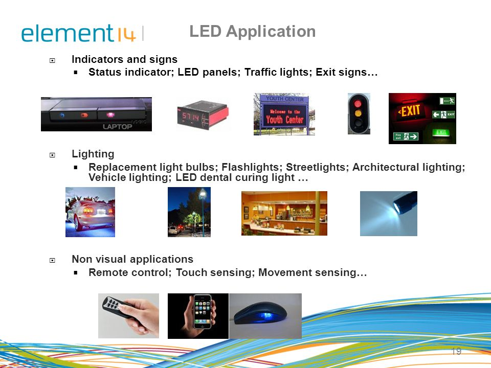 LED Application Indicators and signs