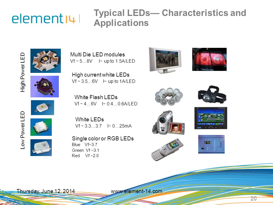 Typical LEDs— Characteristics and Applications
