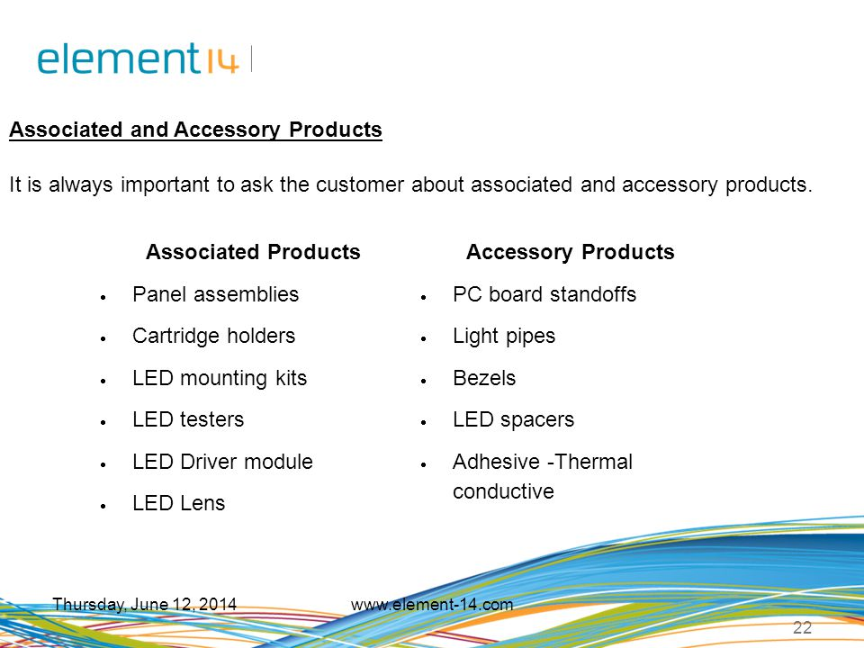 Associated and Accessory Products