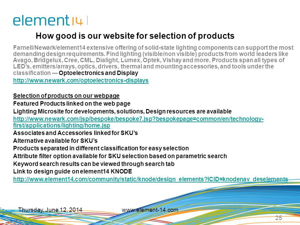 How good is our website for selection of products