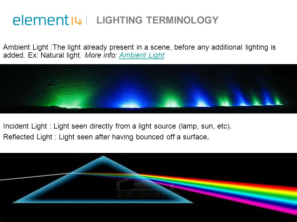LIGHTING TERMINOLOGY
