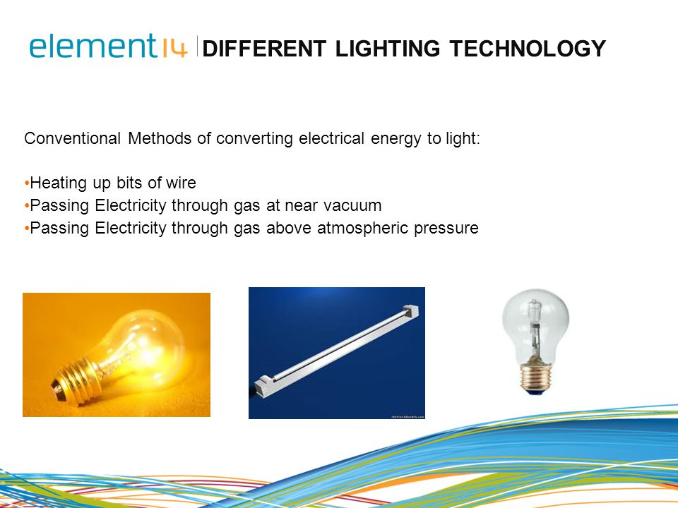 DIFFERENT LIGHTING TECHNOLOGY