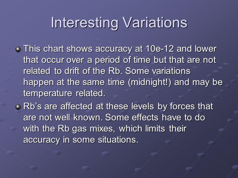 Interesting Variations