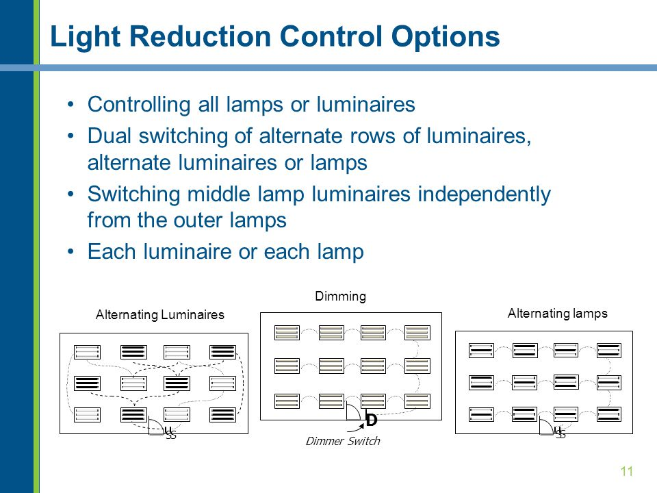 Light Reduction Control Options