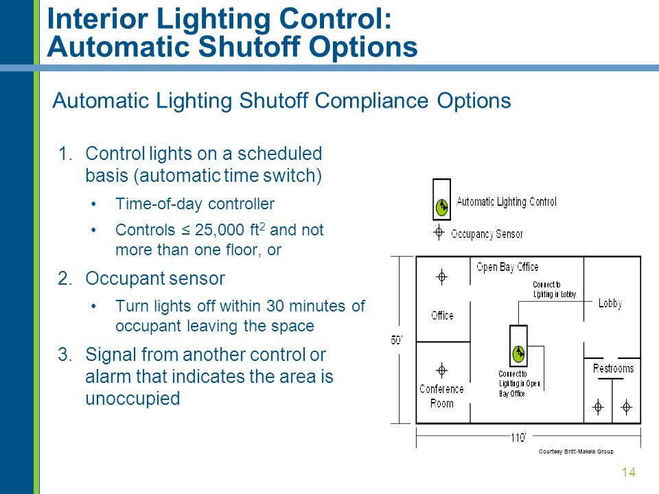 Interior Lighting Control: Automatic Shutoff Options