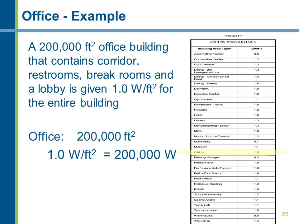 Office - Example 1.0 W/ft2 = 200,000 W Office: 200,000 ft2